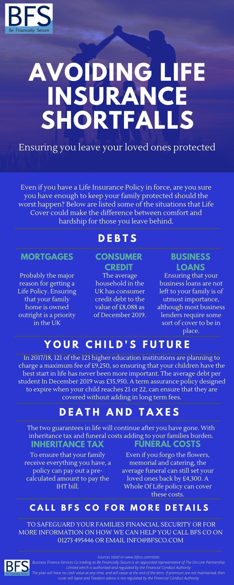 Life Insurance Shortfalls. Even if you have a Life Insurance Policy in force, are you sure you have enough to keep your family protected should the worst happen?